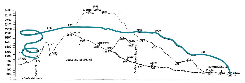 Chavez' Flugroute von Ried-Brig über  den Simplon nach  dem Landeplatz Siberia  bei Domodossola.